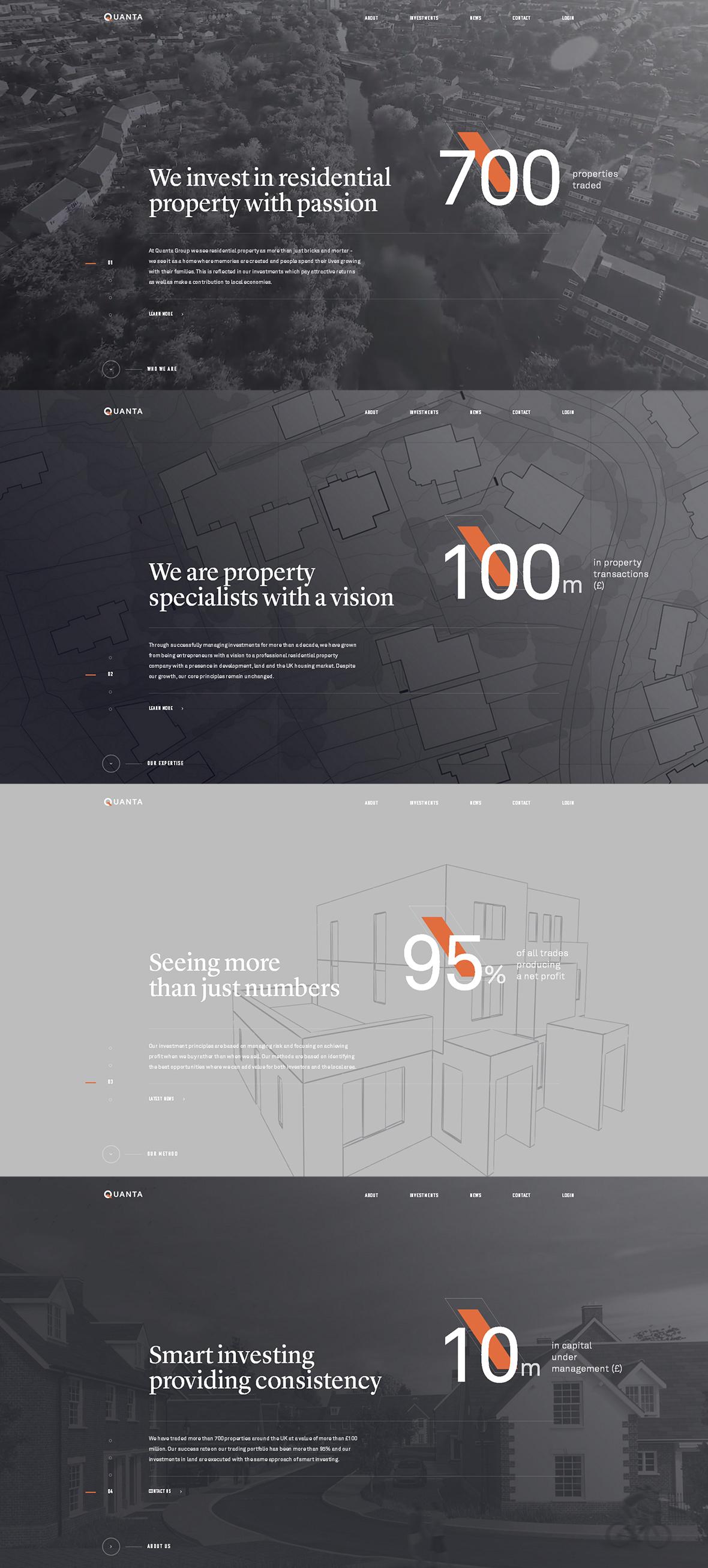 Quanta Group-创意,网页设计,创意设计,创意网站,字体设计,设计网站,设计作品,网站欣赏,优,ui设计,设计,设计师,平面设计,电商设计,动漫设计,网站设计